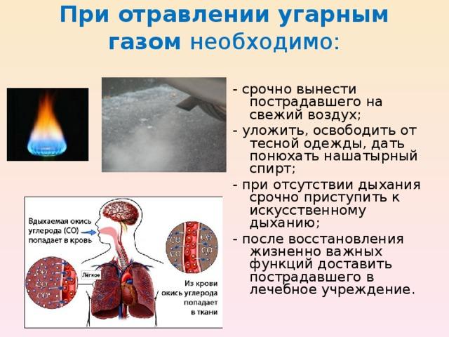 Что делать при отравлении дымом — симптомы и причины