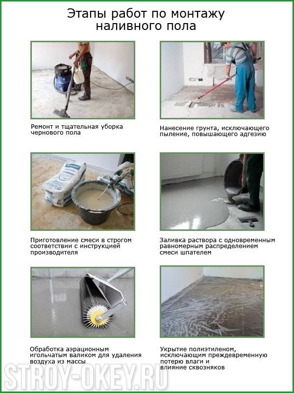 Керамзитобетонная стяжка: пропорции и технология приготовления раствора