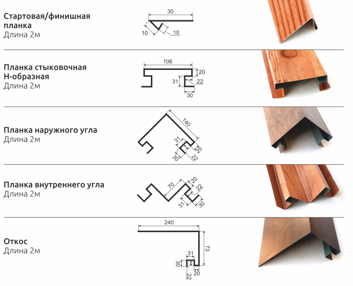 Сайдинг металлический под бревно: технические характеристики | montazh saidinga