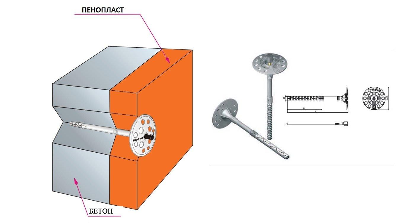 Как крепить пеноплекс к стене снаружи и внутри, к деревянной, кирпичной и др: инструкция по монтажу
