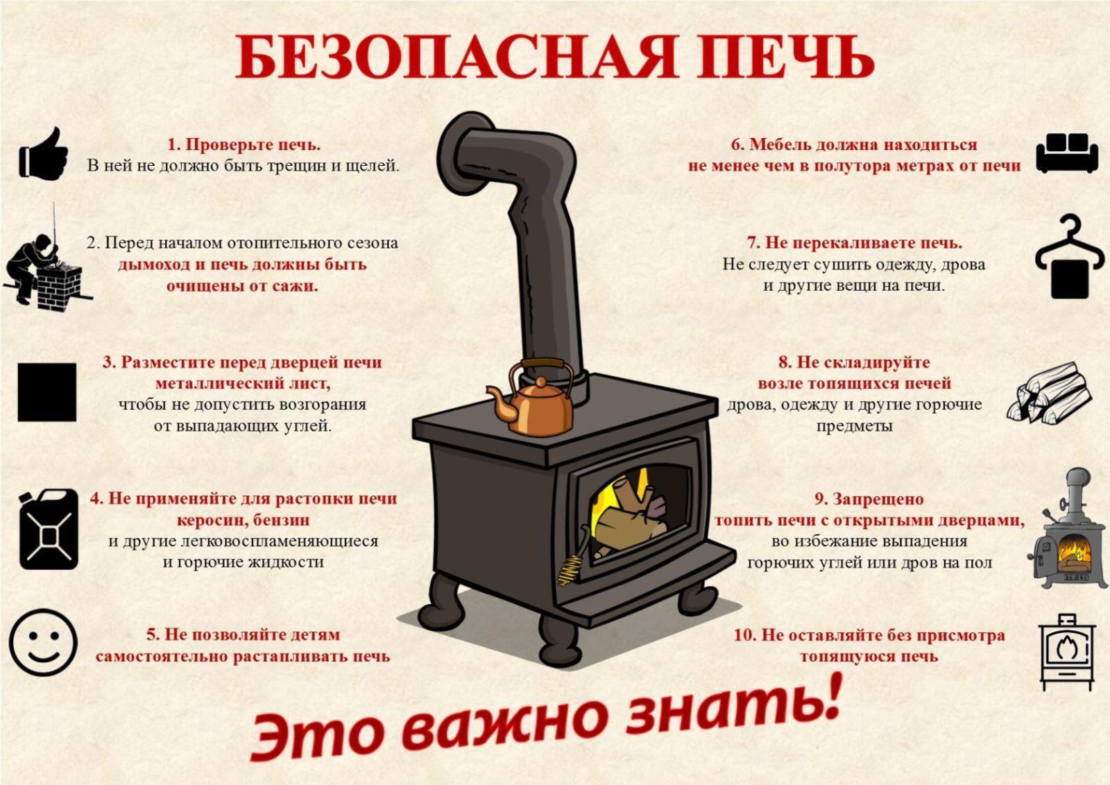 Пожарная безопасность при строительстве: здания, частного дома или бани