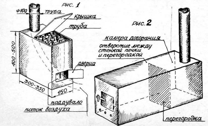 Баня походная своими руками: печь для мобильной бане, как сделать на природе в походе