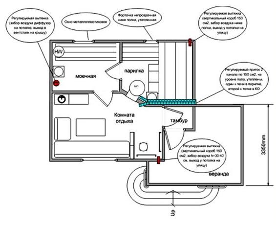 Как сделать вентиляцию в бане из пластиковой трубы диаметром 100 мм— инструкция и схема