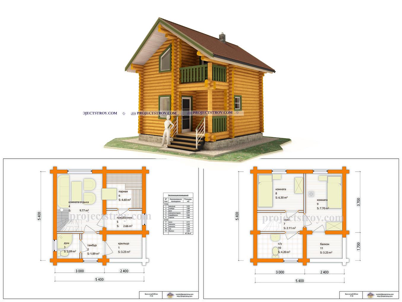 Особенности и варианты проектов двухэтажных бань