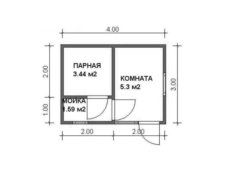 Как определить оптимальные размеры бани?