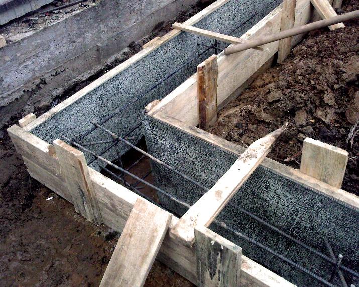 Фундамент для бани – пошаговая инструкция как сделать правильно основание