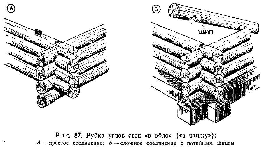 Как правильно рубить сруб для дома и бани: обзор соединений в лапу, в чашу и в обло