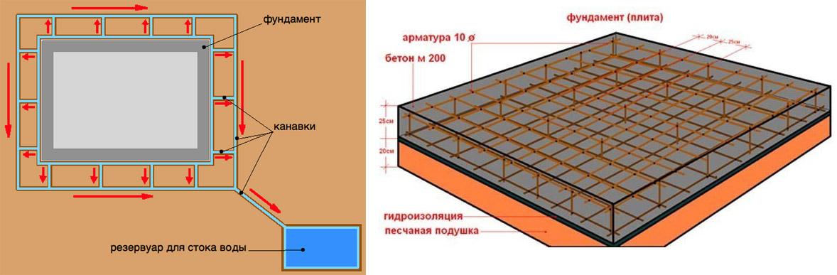 Как правильно армировать плитный фундамент?