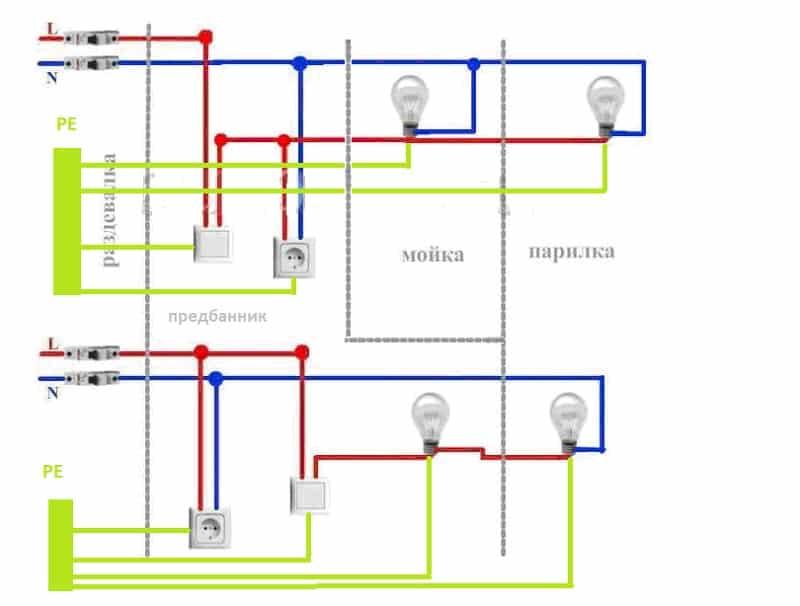 Электропроводка в бане своими руками | стройсоветы