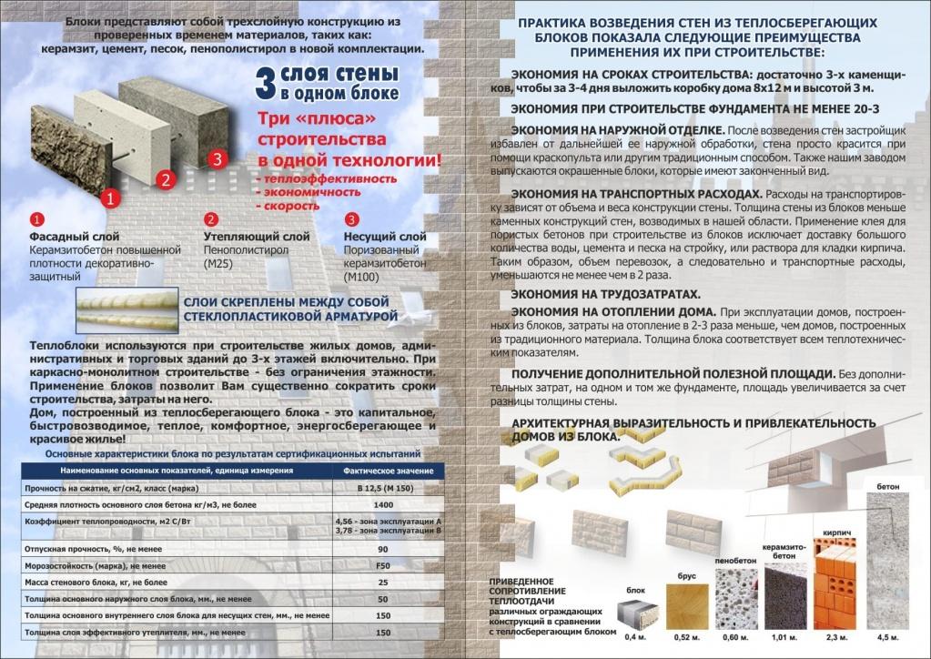Блоки с утеплителем и облицовкой, строительные стеновые блочные конструкции