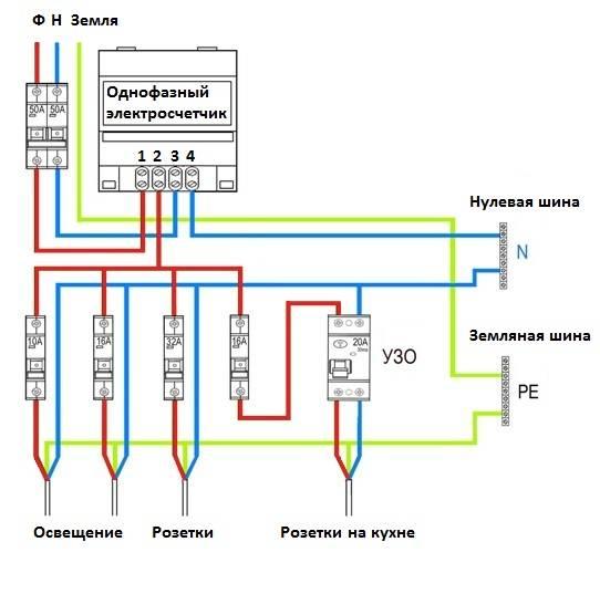 Счетчик учета электроэнергии: пошаговая инструкция по установке и калибровке прибора (115 фото) – строительный портал – strojka-gid.ru