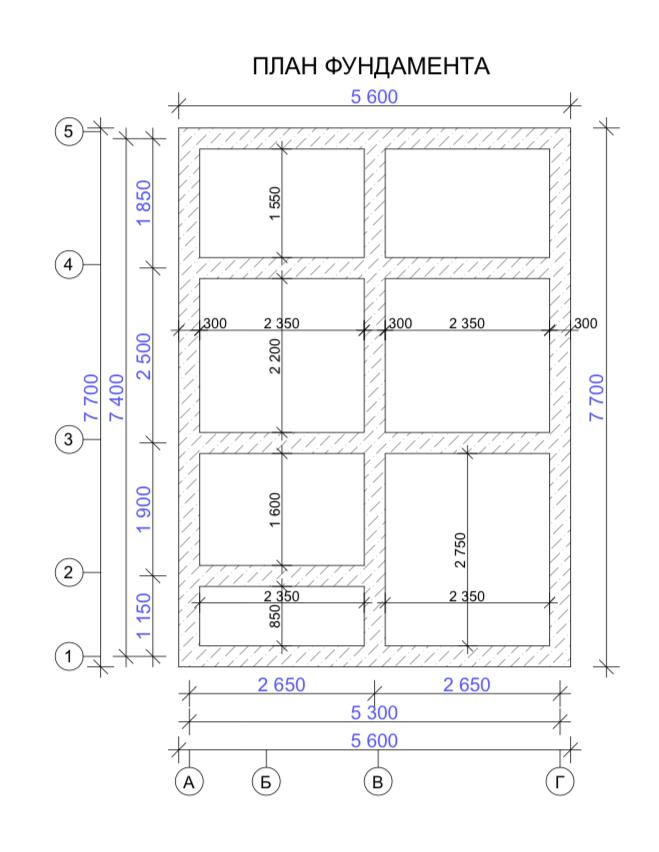 Фундамент для бани: ленточный мелкозаглубленный, 4х6 своими руками, какой лучше, столбчатый, свайный, как залить, частями