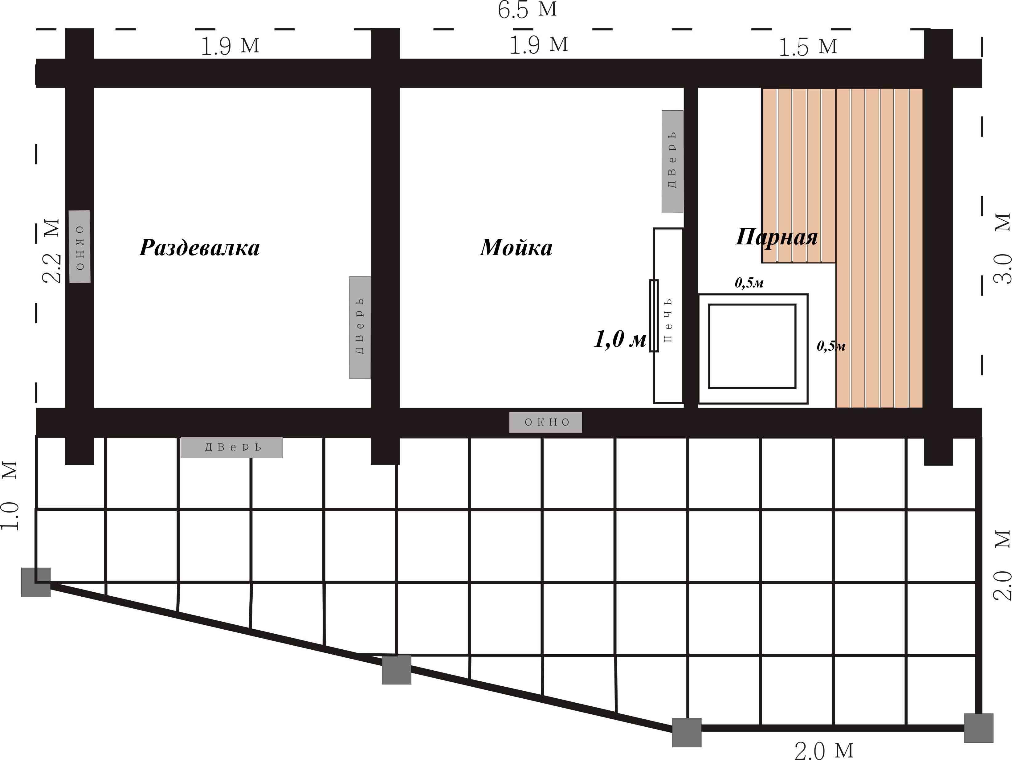 Оптимальные размеры бани: проектирование бани, необходимые размеры и высота, количество помещений, их предназначение