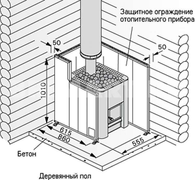 Как установить металлическую печь для бани