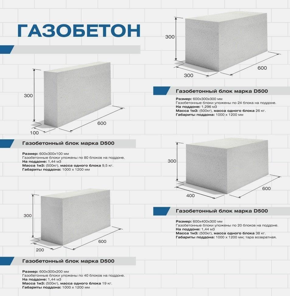 Пеноблоки - состав, вес и размеры, цены за штуку, плюсы и минусы