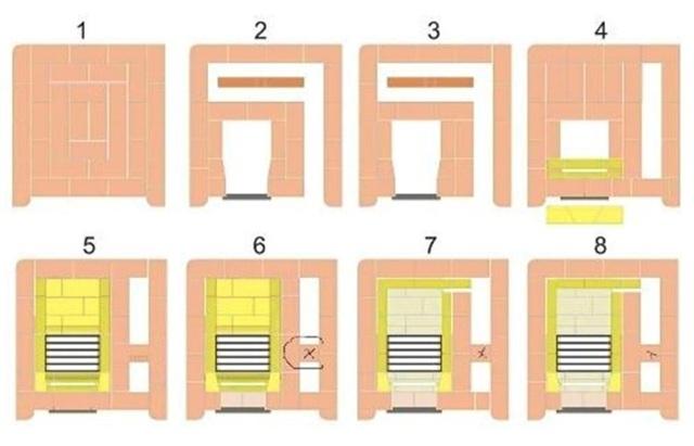 Как сделать печь кузнецова своими руками: схема, порядовка с фото и видео и прочее