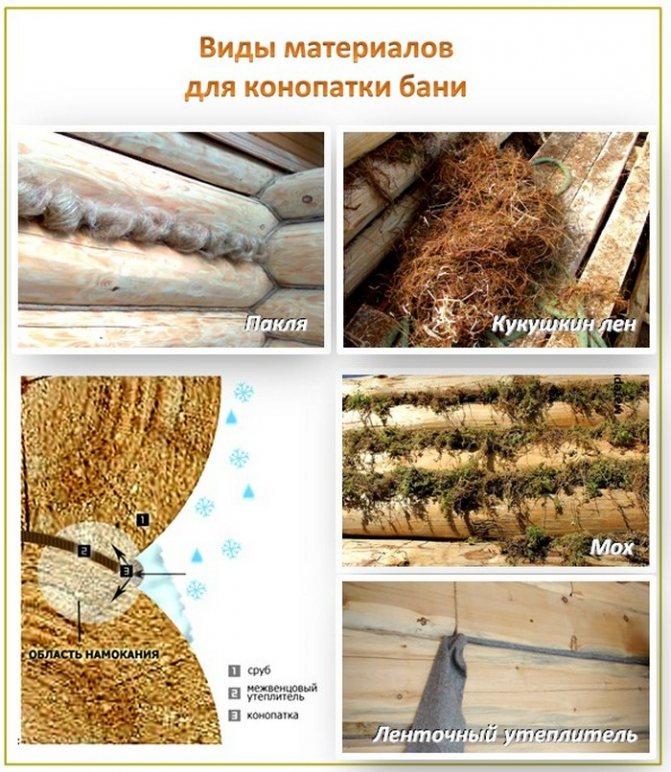 Выбор материала для конопатки бревенчатого дома и методы его укладки