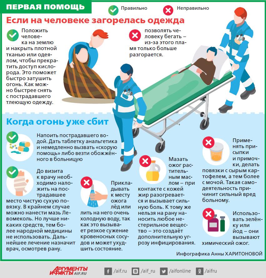 Ожог кипятком: первая помощь, лечение в домашних условиях