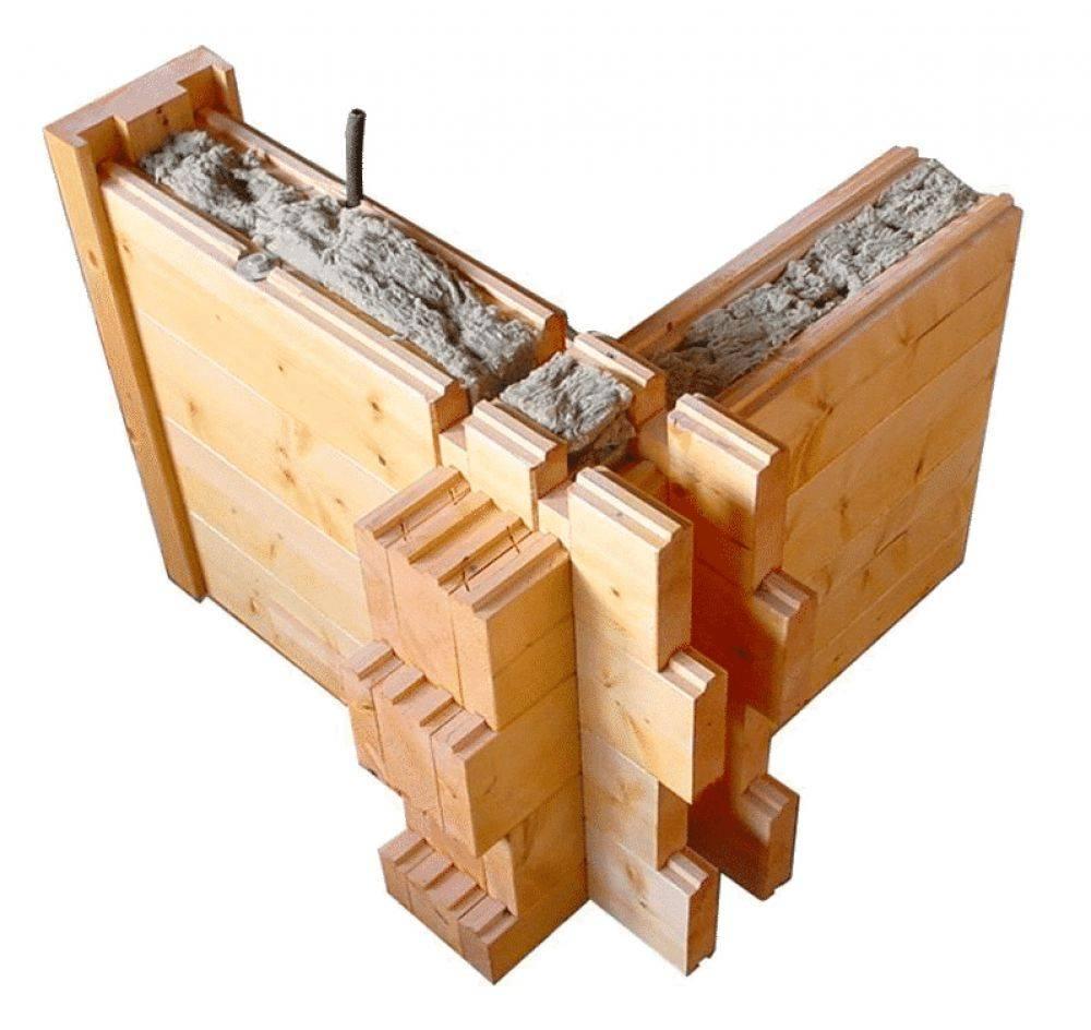 Клееный брус или профилированный брус – что лучше выбрать для строительства дома + фото-видео