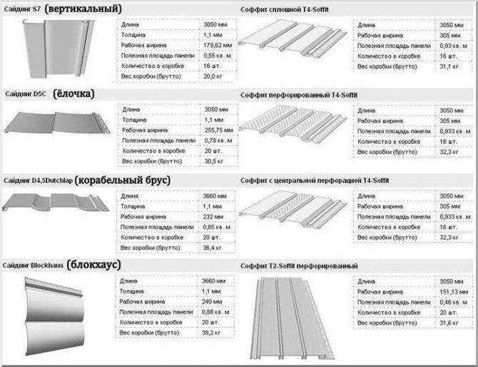 Сайдинг - виды, характеристики, дизайн, монтаж, уход, производители