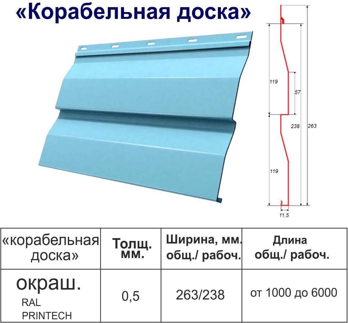 Каковы размеры панелей различных видов сайдинга для наружной обшивки домов