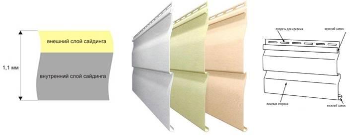 Сайдинг размеры (ширина, длина, толщина, форма, вес и площадь панели) для наружных работ
