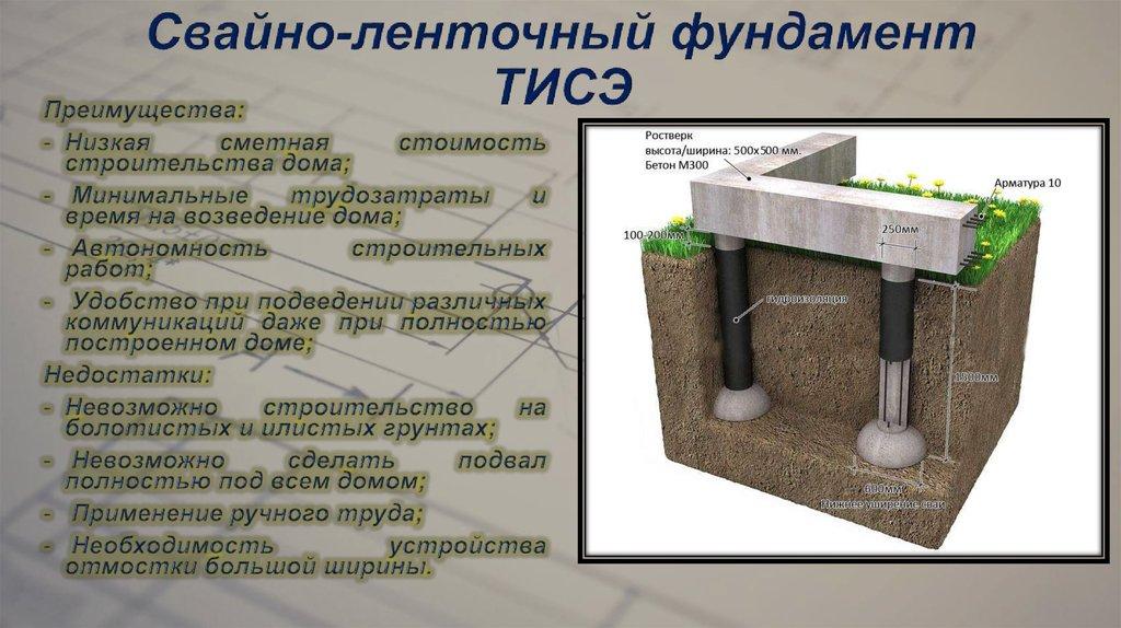 В чем особенность монтажа свайно-ленточного фундамента