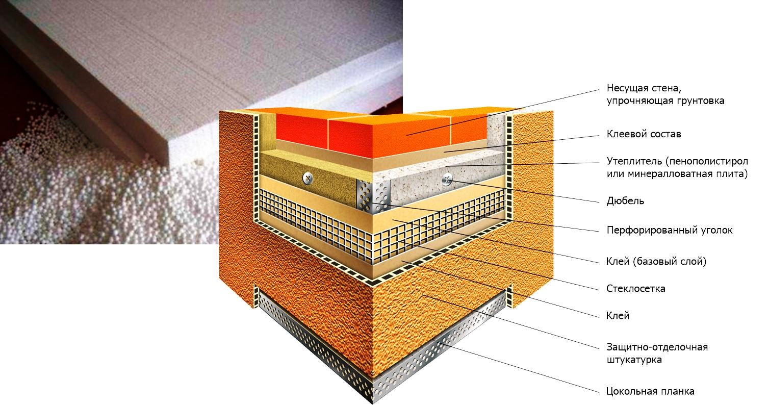 Как утепляют стены пеноплексом — все о материале