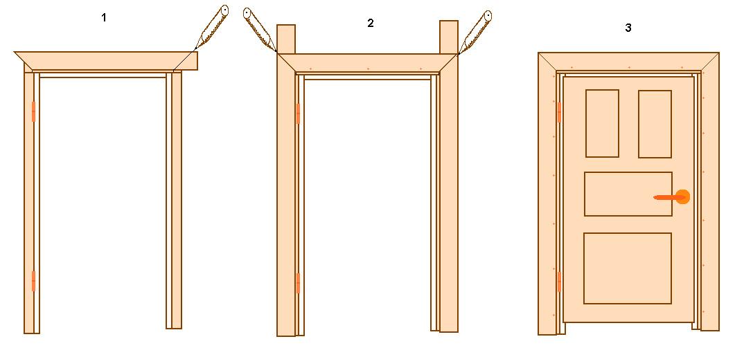 Правильный выбор наличников для установки на межкомнатные двери