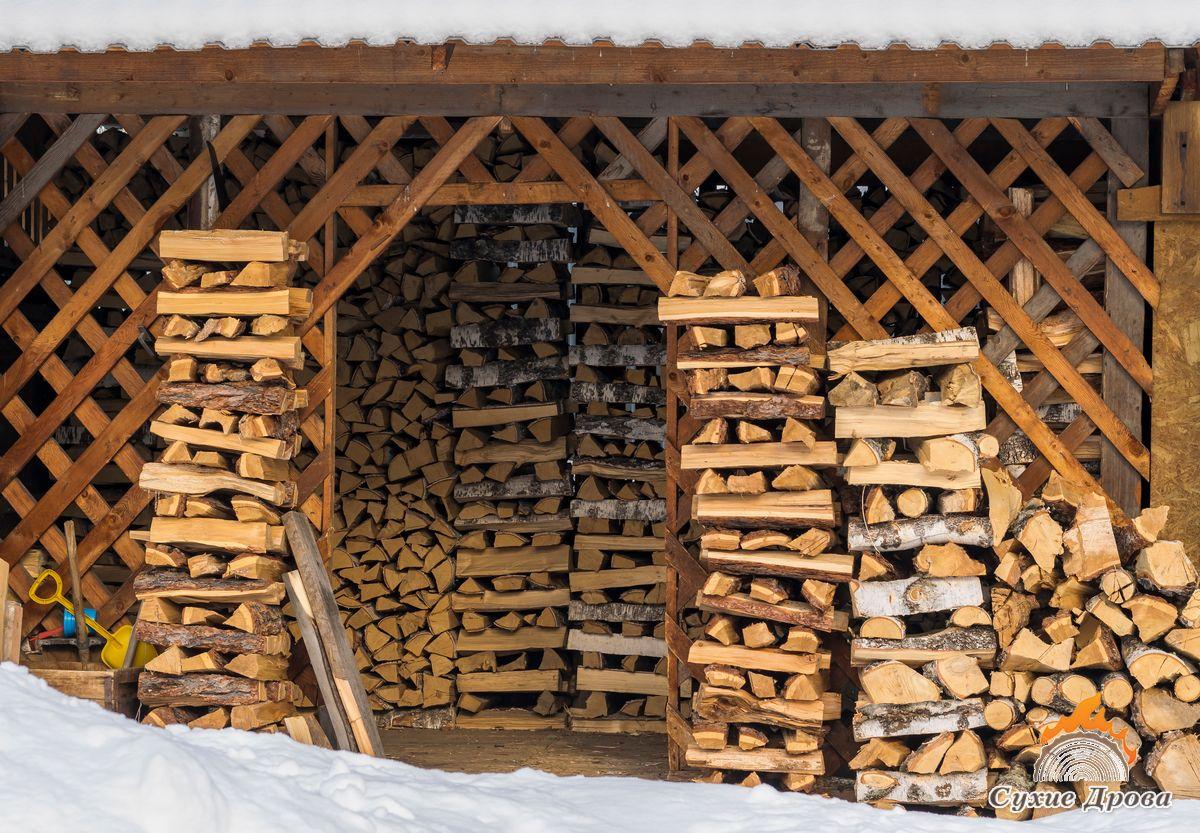 Как сделать дровницу на даче своими руками - поленница для дров на даче и для бани, фото и чертежи изготовления дровяника