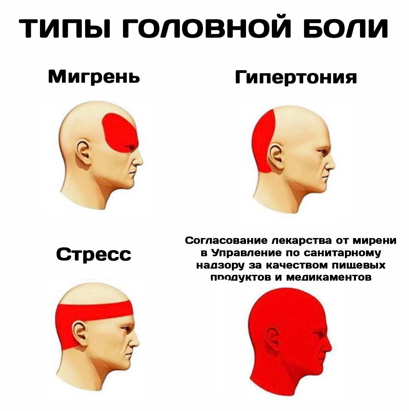 Почему после бани у меня болит голова: причины головных болей после высокой температуры и влажности