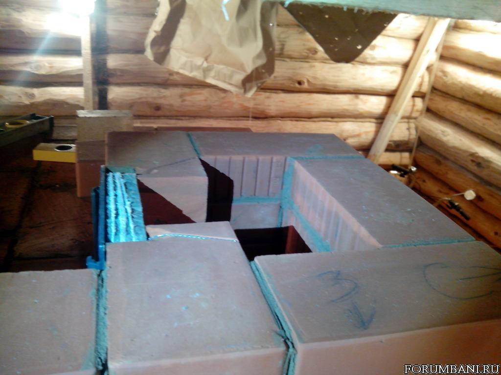 Как установить печь в бане своими руками на фундамент или деревянный пол.