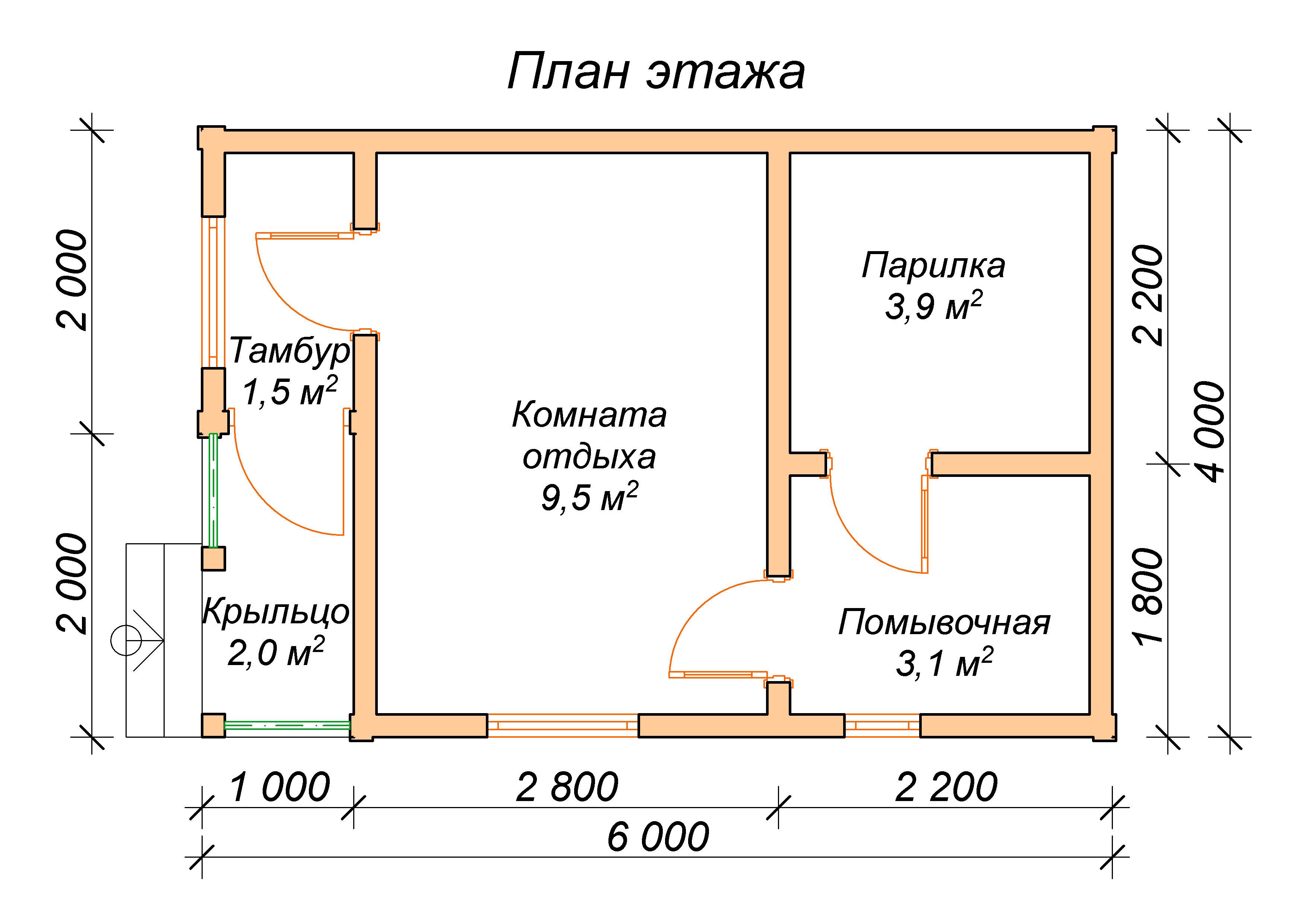 Минимальные размеры бани на даче