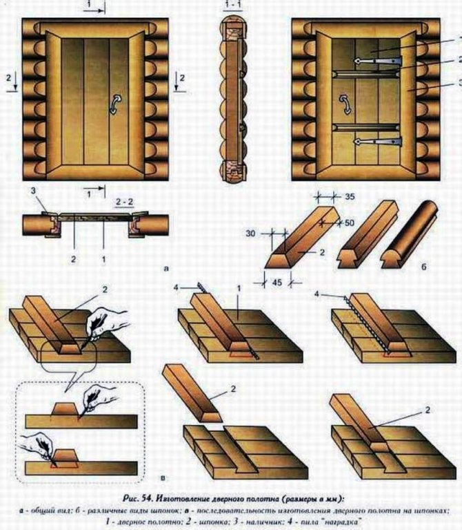 Мебель для бани, комнаты отдыха и моечной: как сделать своими руками скамейки, лавки из дерева или из ротанга