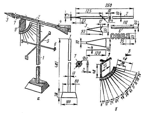 Как сделать флюгер с пропеллером своими руками, в том числе чертежи и пошаговая инструкция