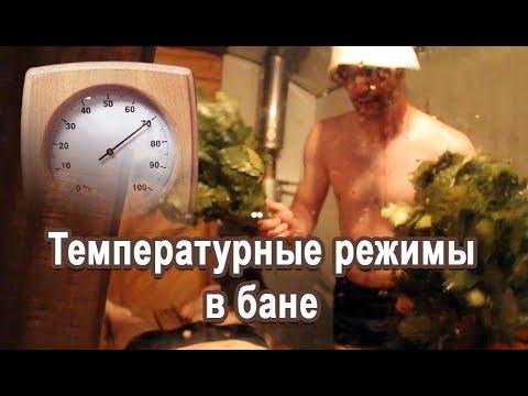 Какая температура в бане в парилке должна быть – от оптимальной до максимальной