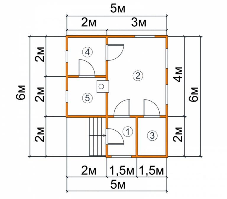Баня 5 на 6: проекты и варианты планировки