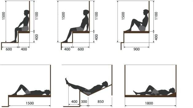 Пологи в баню своими руками: как правильно сделать чертеж для парной, размеры банного каркаса для полога, из чего сделать, как построить, фото и видео