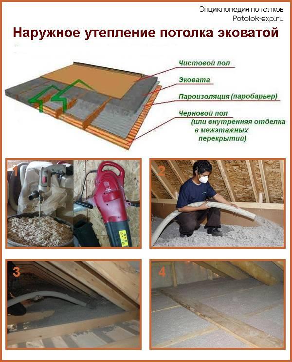 Утепление потолка в доме с холодной крышей, как правильно делать