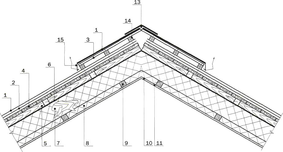 Гибкая черепица: технология монтажа своими руками - детальная инструкция, примеры крыши на фото +видео
