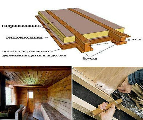Перекрытие и потолок в бане своими руками