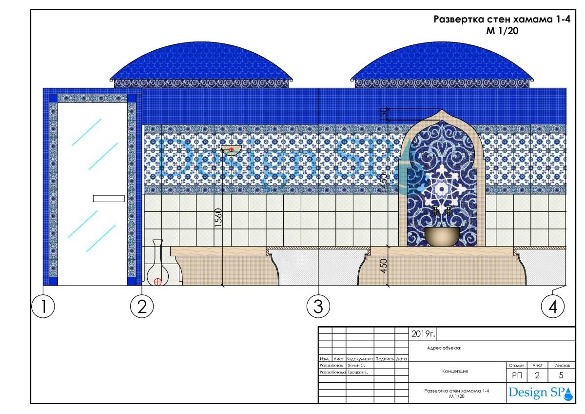 Строительство хаммама своими руками