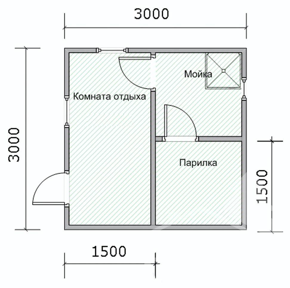 Баня 6х3 (45 фото): готовые проекты и схемы бань из бруса, бревна и сруба. планировка помещения 3 на 6 с моечной и парилкой внутри. каркасная баня с верандой