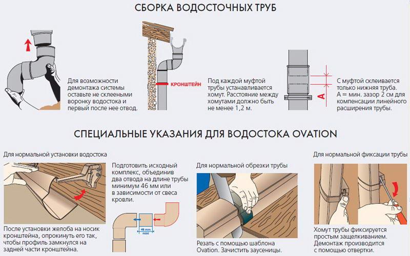 Установка водосточной системы: основные этапы самостоятельного монтажа водостоков