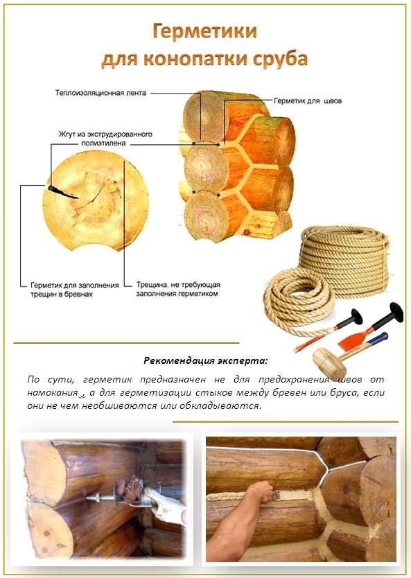 Сруб бани из бревна: купить сруб бани деревянной, проекты – баня мск, спб