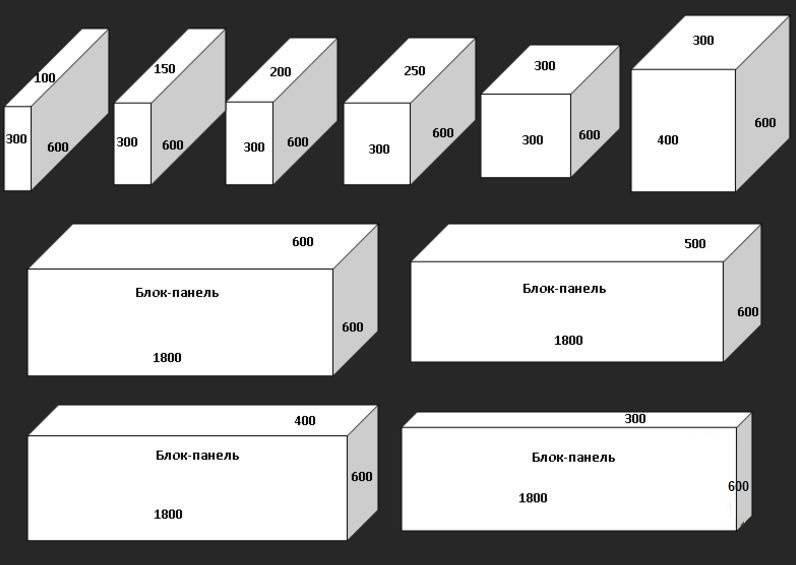 Газопеноблоки: видео-инструкция по монтажу своими руками, особенности строительства дома, размеры, сколько стоит, фото