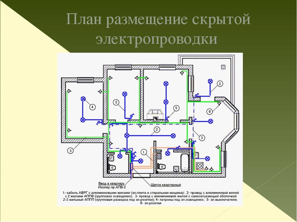 Электричество в бане – советы по электромонтажу своими руками