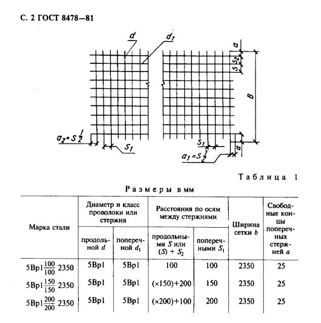 Арматурная сетка в рулонах: длина и ширина, размеры ячеек, диаметр проволоки/стержня, достоинства и недостатки, сферы использования, маркировка, виды, где купить