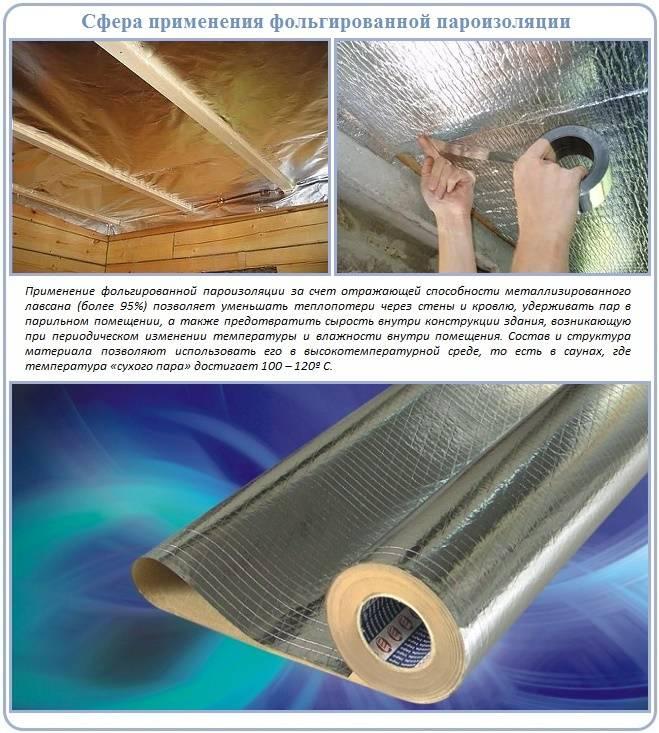 Как утеплить потолок в бане минватой