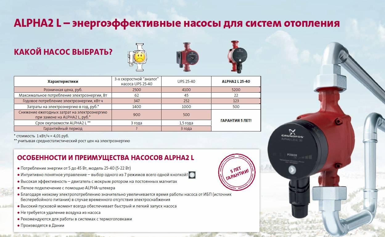 Циркуляционный насос горизонтально или вертикально. как выбирать и устанавливать циркуляционные насосы для отопления